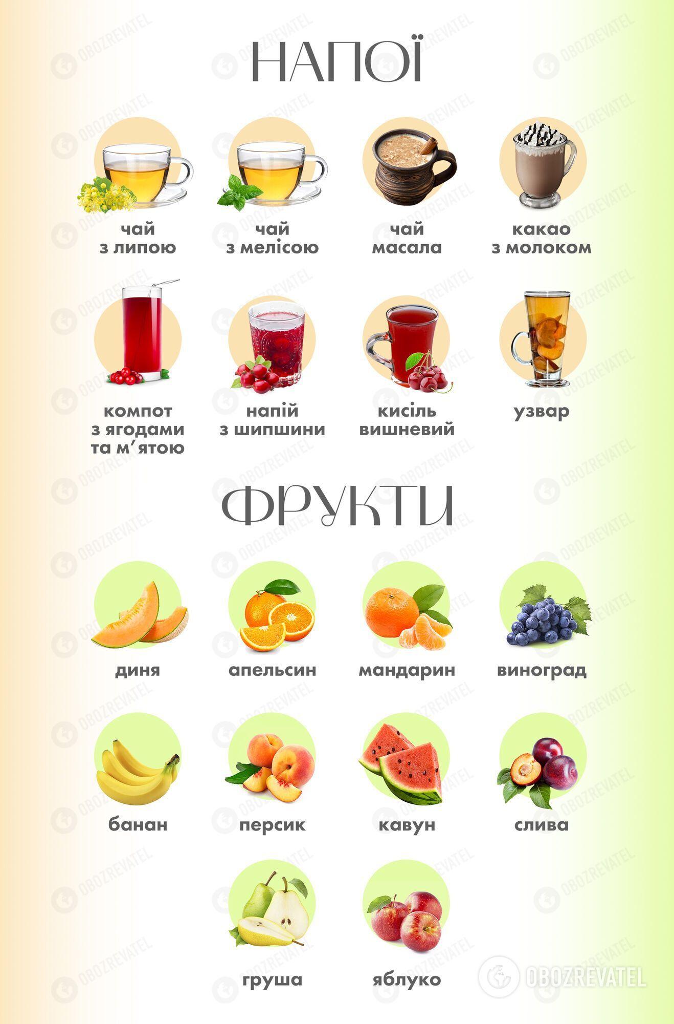 Предложенные виды напитков в школьном меню.